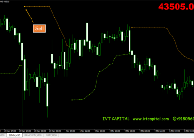 BBands Stop V1 Metatrader 4 Indicator