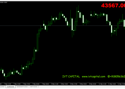 Daily Dynamic Trend Multi-Currency V4 Metatrader 4 Indicator