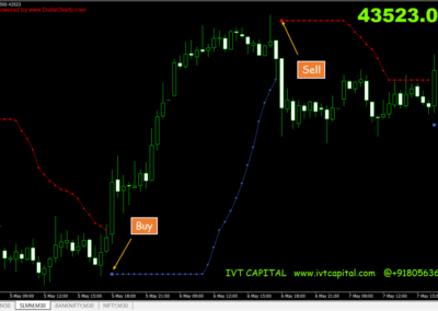Doda BBands Metatrader 4 Indicator