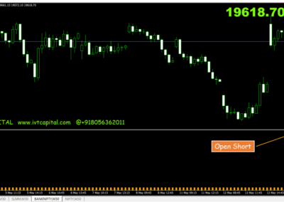 IVT Alpha Trend Prediction Forex Indicator