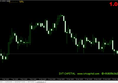 IVT BarTimer Metatrader 4 Indicator