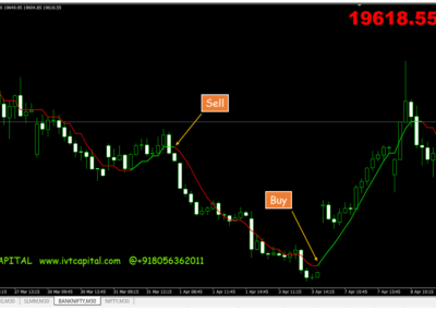 IVT Buzzer Trend Scalping Indicator For MT4