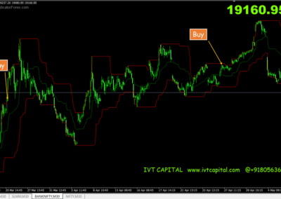 IVT Profit Channel Metatrader 4 Indicator