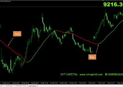 IVT-VWAP-Trend MT4 indicator