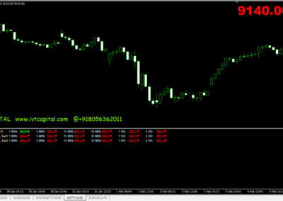 Trend Friend Metatrader 4 Indicator