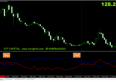 Trend Mirror Metatrader 4 Indicator