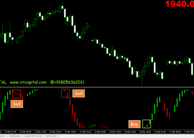 Winner Oscillator Metatrader 4 Indicator