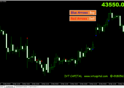 Bill Williams ATZ Signals Metatrader 4 Indicator
